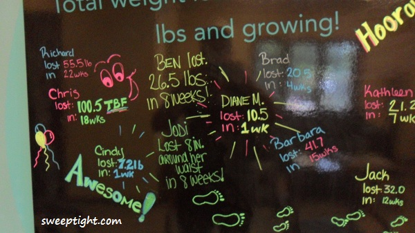 on the community board Medi-Weightloss Clinics Naperville, IL