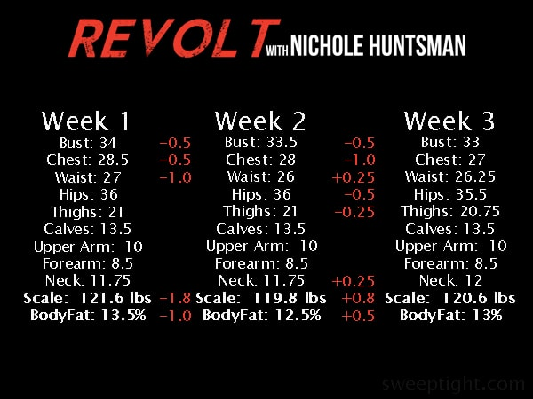 fitness challenge week 3 results