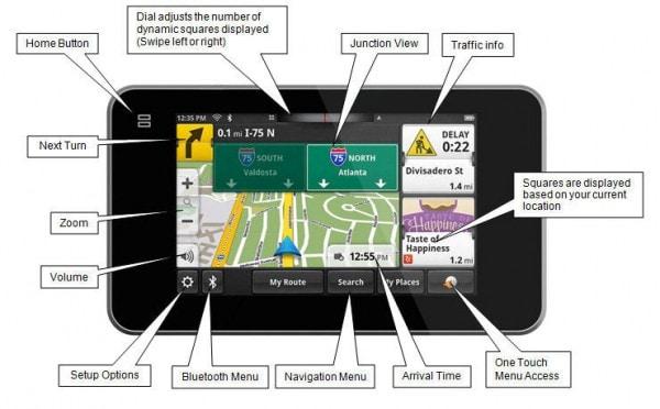 Smart Navigation with Magellan SmartGPS
