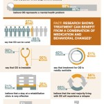 My Addiction Story and Facts About Opioid Dependence