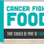 6 Foods For Everyone That Fight Cancer