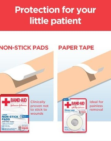 Be Prepared with Johnson & Johnson Wound Care