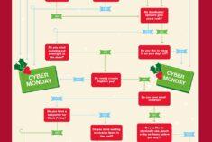 Tips for Black Friday Shopping #ODOMXBlackFriday