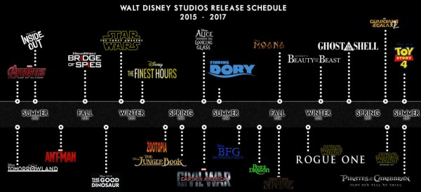 schedule of animated Disney movies and live action upcoming movies through 2017 #D23Expo