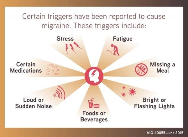 My Migraine headache symptoms and triggers #MoreToMigraine #sponsored