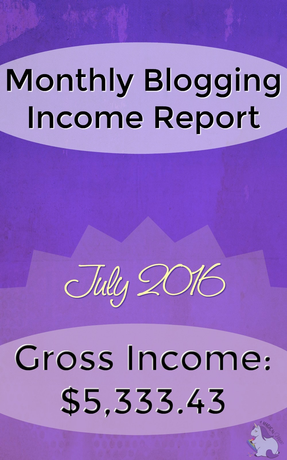 Monthly Blogging Income Report - July 2016
