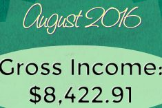 Monthly Blog Income Report - August 2016