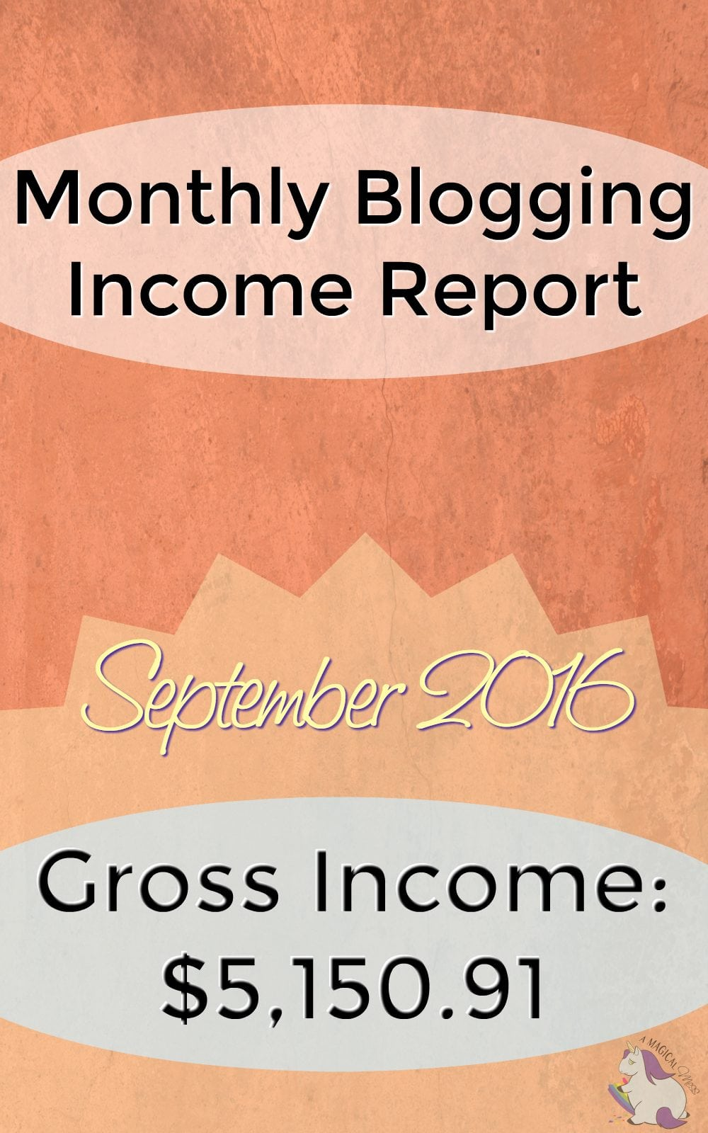 Monthly Blog Income Report - September 2016