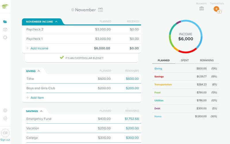 EveryDollar app budget example