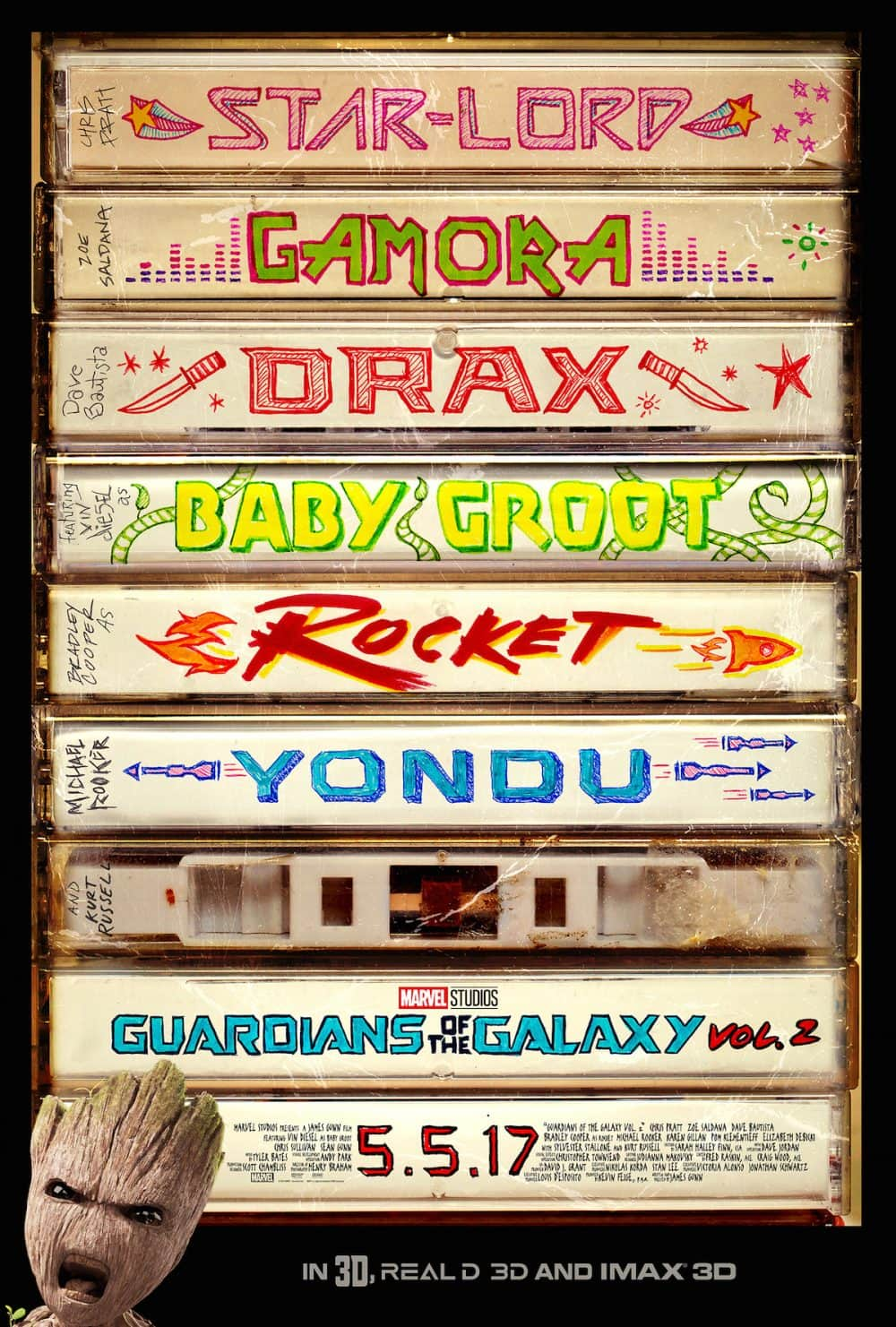 Guardians of the Galaxy Vol. 2 Newest Movie Poster