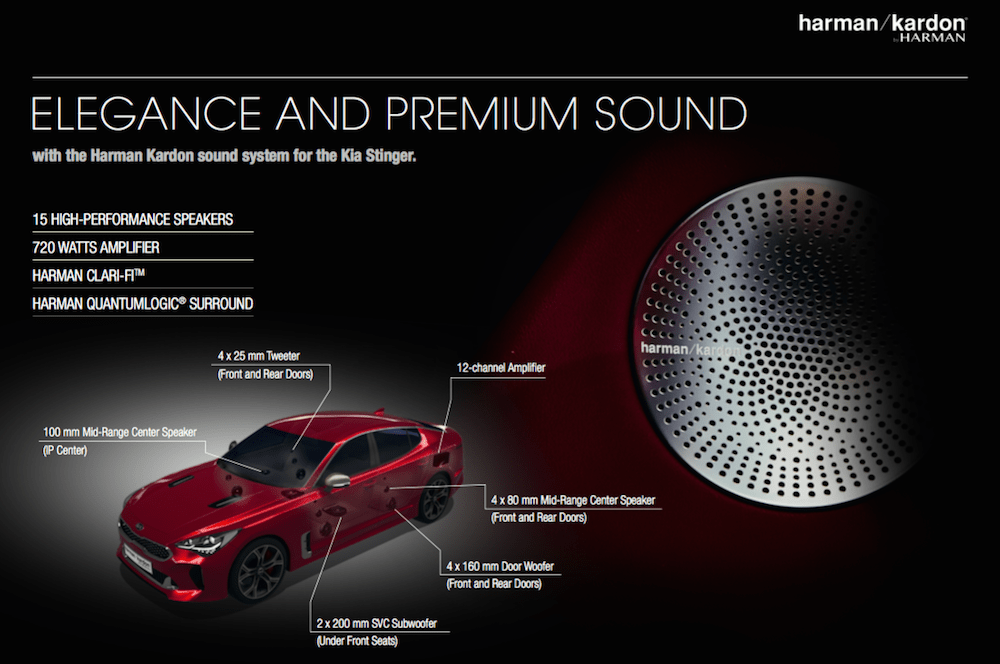 Harman Kardon Car Audio: The Science And Sensuality Of Sound