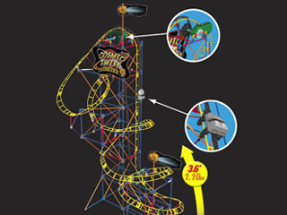 Cosmic Twist Coaster